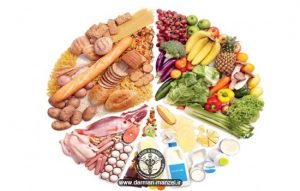 مدیریت تغذیه در ویروس کرونا